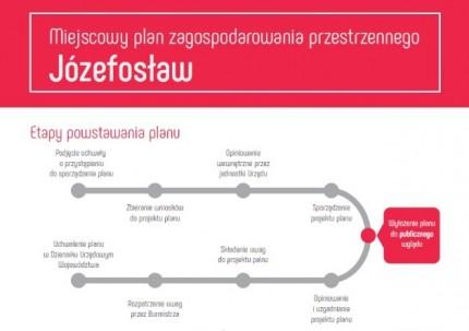 MPZP Józefosław fot. Gmina Piaseczno