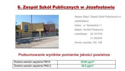Czujnikimiejskie pl - ZSP Józefosław