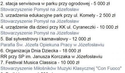 Fundusz Sołecki 2020